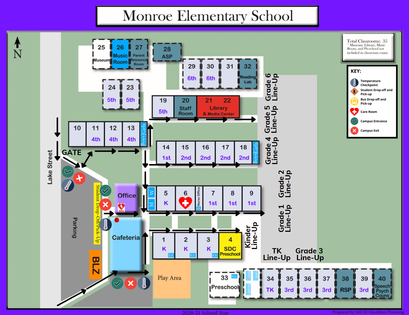 James Monroe Elementary School Map with Icon locations of entrances, exits and temperature checks for Reopening of March 2021